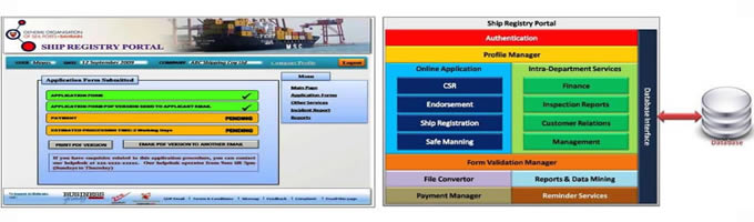 Project Management off Tuas, Jurong
